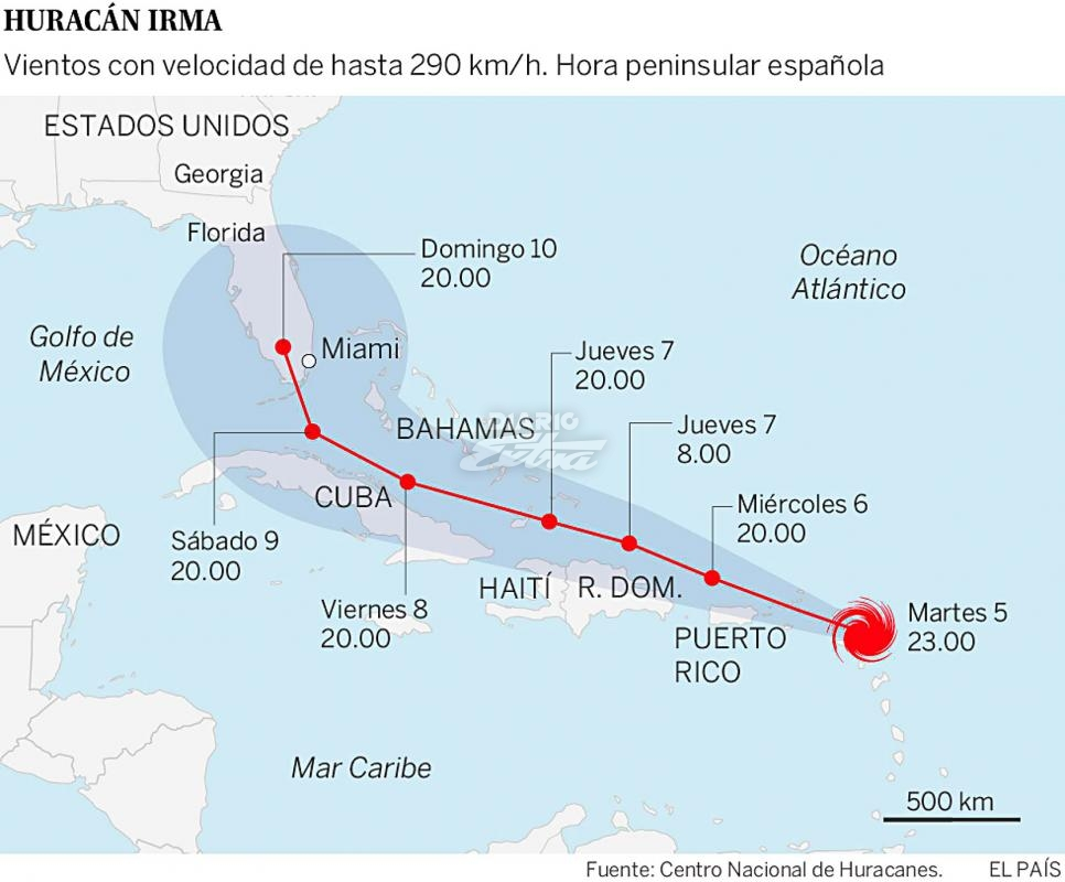 Compras de pánico y desalojos por Huracán Irma